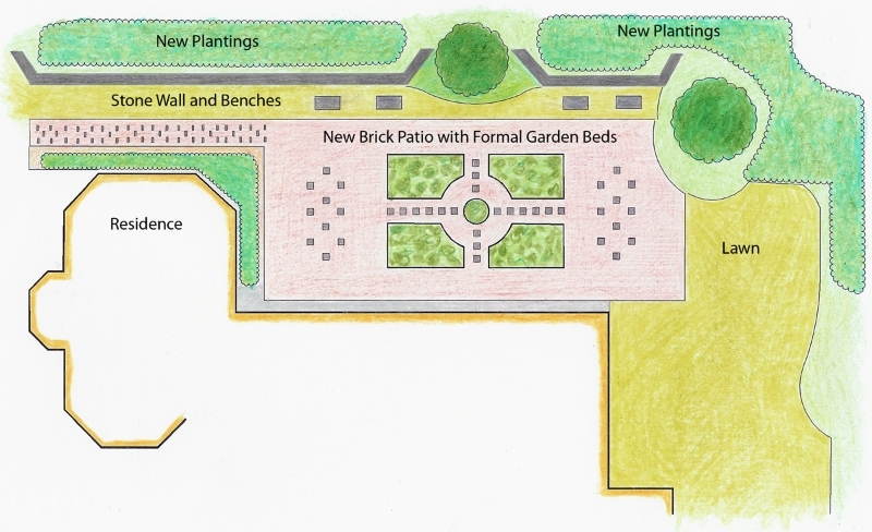2_hedge_plan